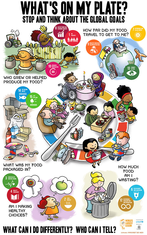 globalgoals_food